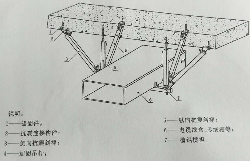 抗震支吊架节点布置示意图
