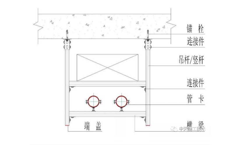 抗震支吊架图例
